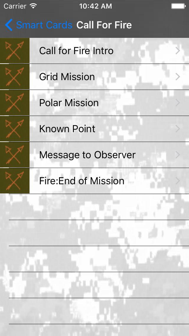 9 Line MEDEVAC UXO IED Report Evaluate A Casualty 5 Ss Of Handling EPWs OCOKA METT TC GOTWA OPORD Format New School Army Philosophy