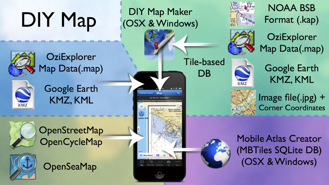 DIY Map GPS (App for World Travelers) App Ranking and Store