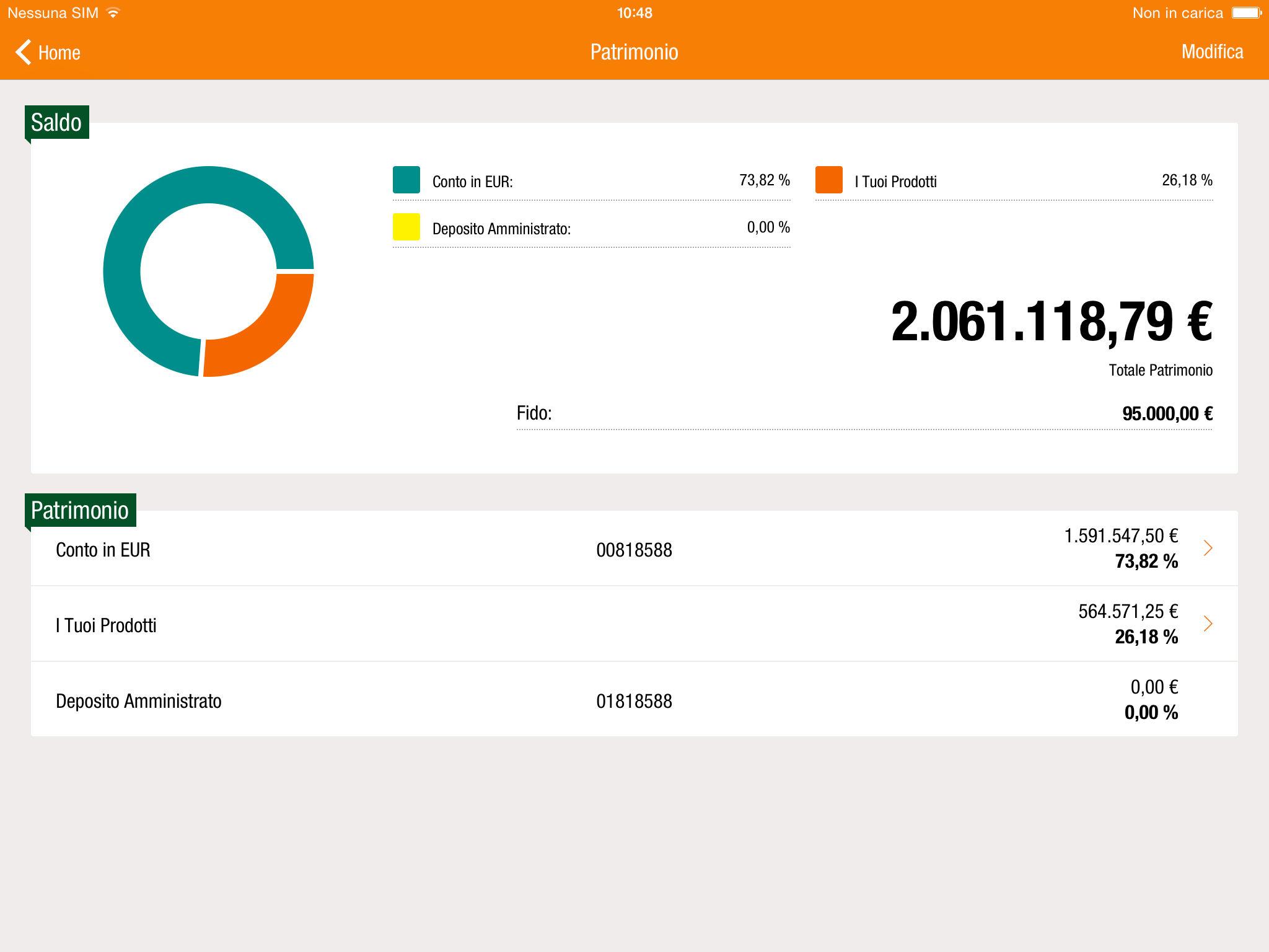 Fideuram per iPad App Ranking and Store Data | App Annie