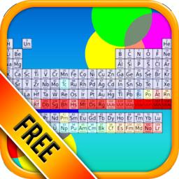 Periodic table quiz free the fun chemistry practice test game for periodic table quiz free the fun chemistry practice test game for the periodic table of the elements urtaz Images