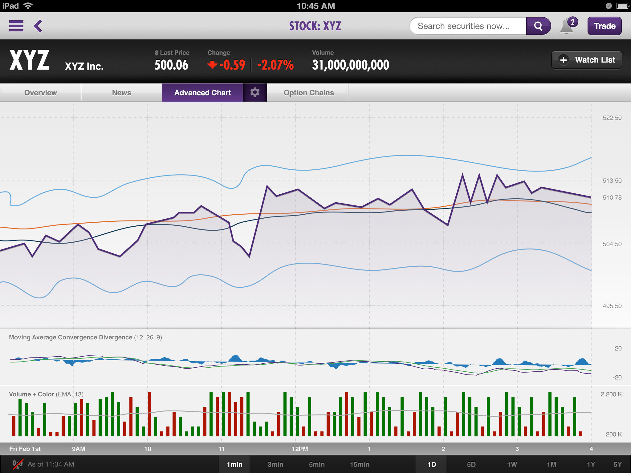 Scottrade Quotes And Research Scottrade® Mobile App Ranking And Store Data  App Annie