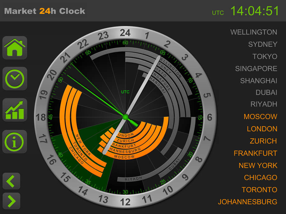 Forex trading hours clock download