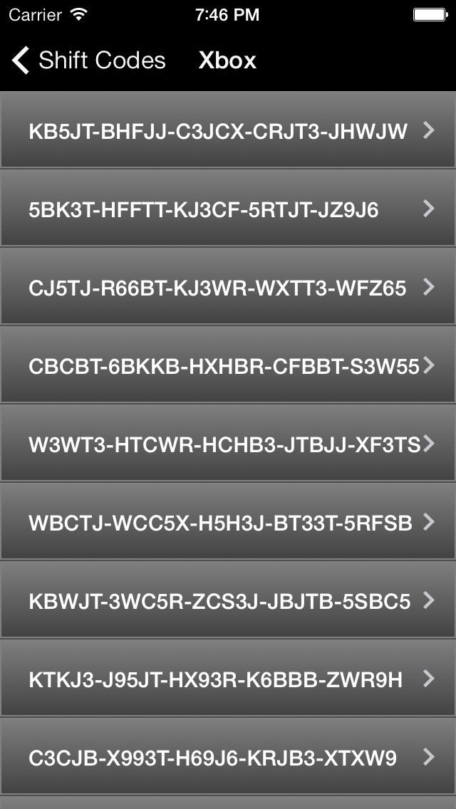 Shift Codes for Borderlands 2 App Ranking and Store Data
