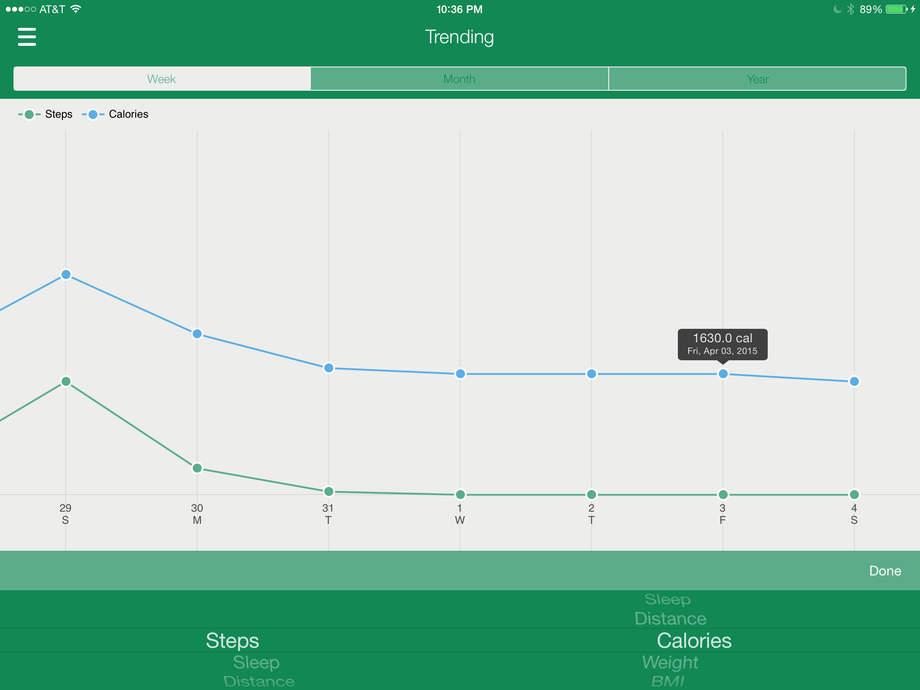 iphone health app body fat percentage