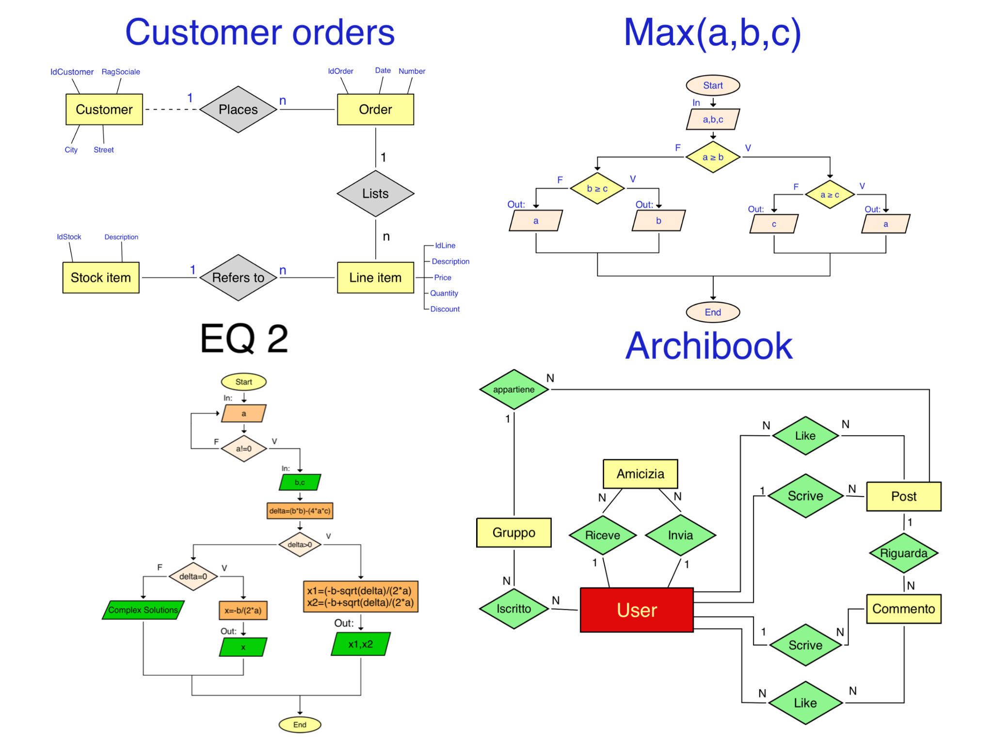 App flow chart basketball plays offense diagram of client server q flowchart app ranking and store data app annie 0fb3223459592bee5efc66441fa397c9 q flowchart nvjuhfo Images
