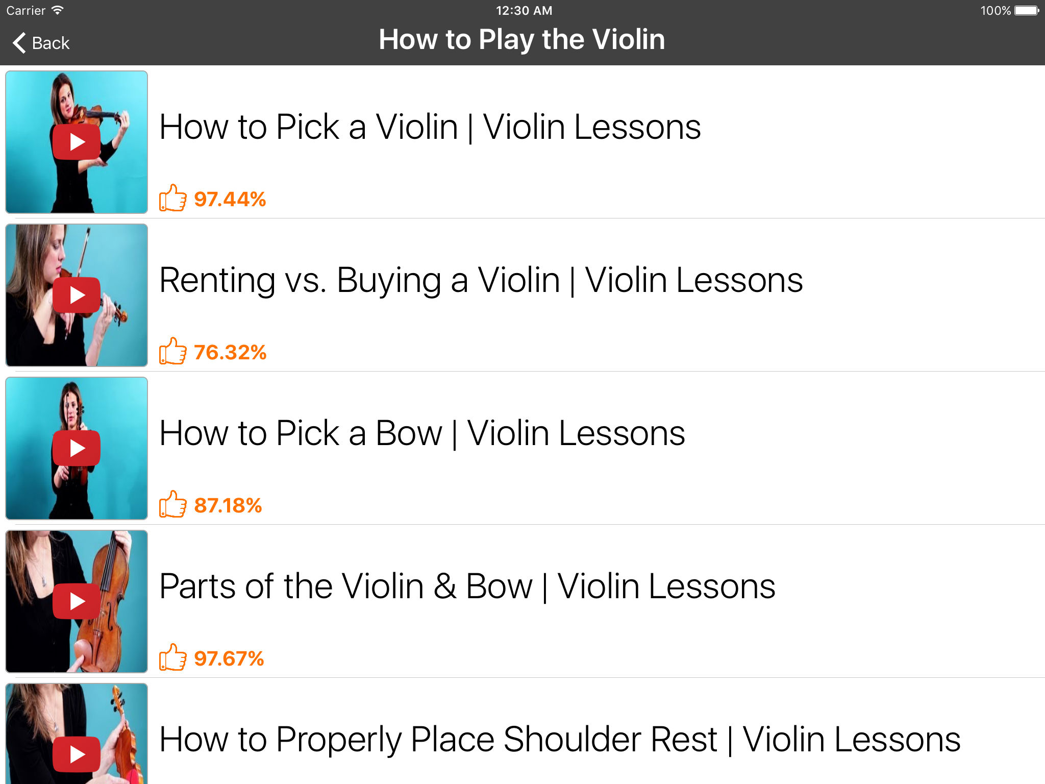 How To Play Violin App Ranking and Store Data | App Annie