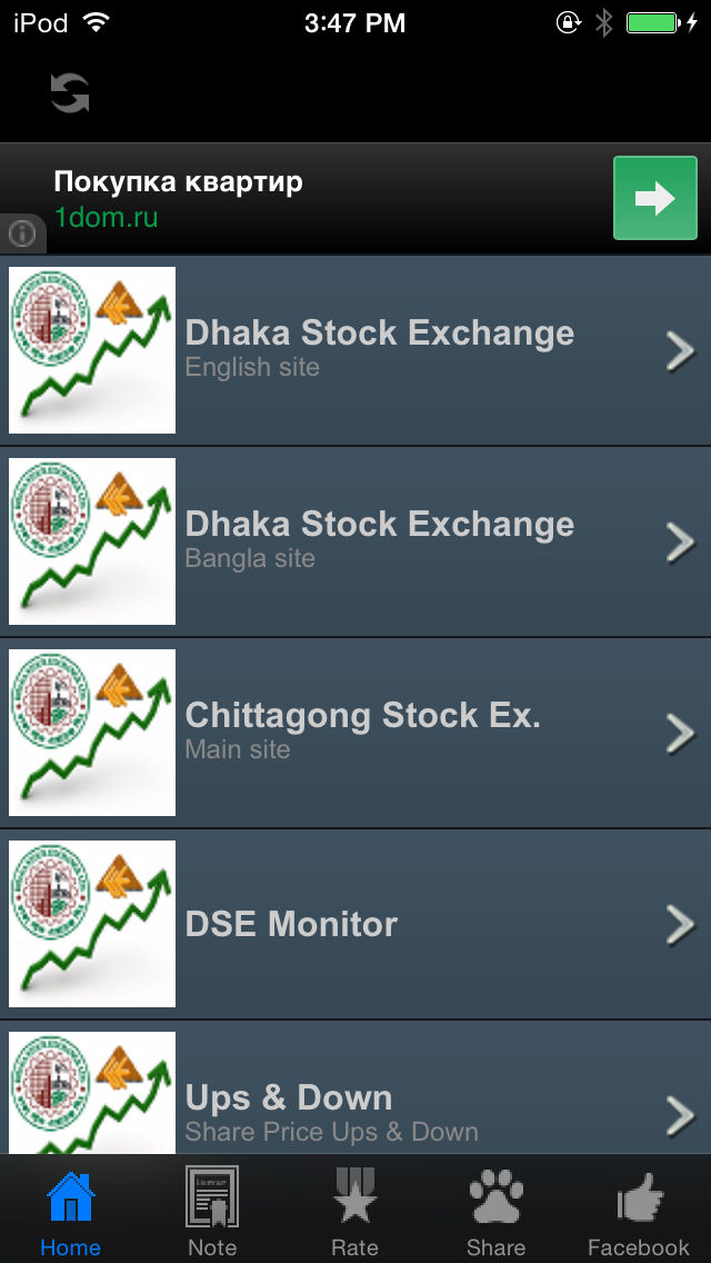 Bangladesh Stock Exchange App Ranking and Store Data | App Annie