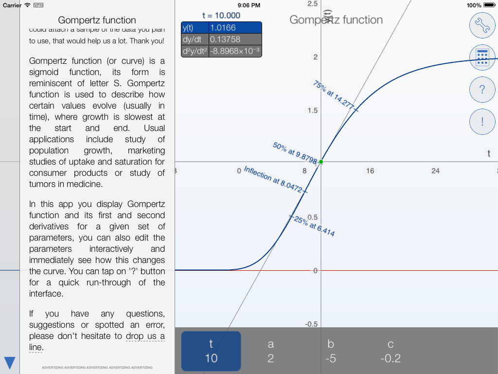 Gompertz function graphing calculator and fitter app ranking and app description ccuart