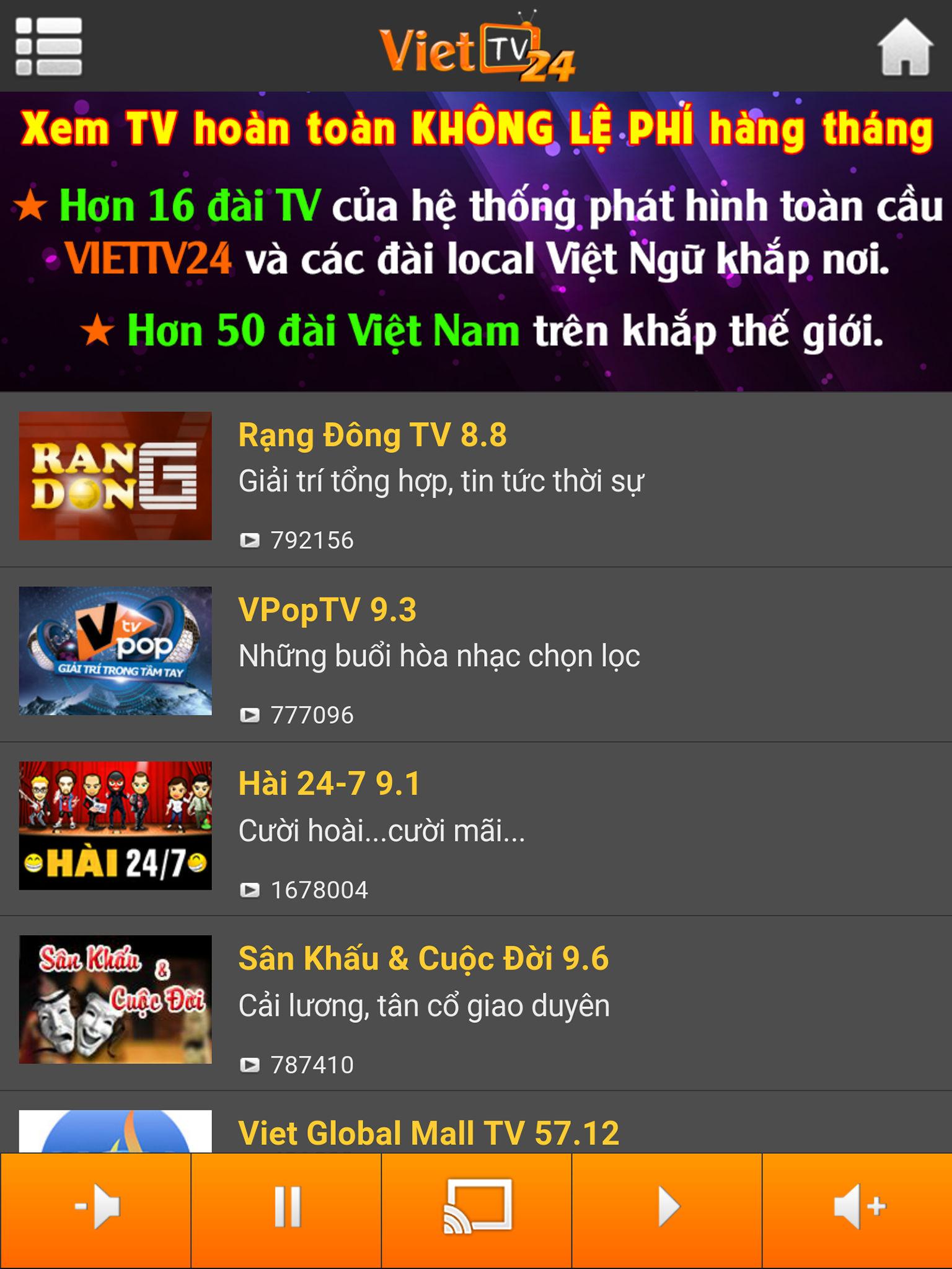Viet TV24 App Ranking and Store Data | App Annie