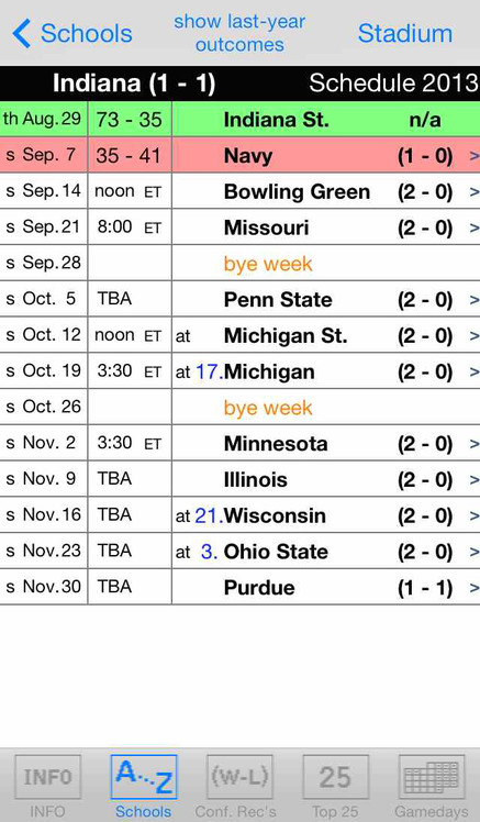 college football schedule and scores top 20 football scores