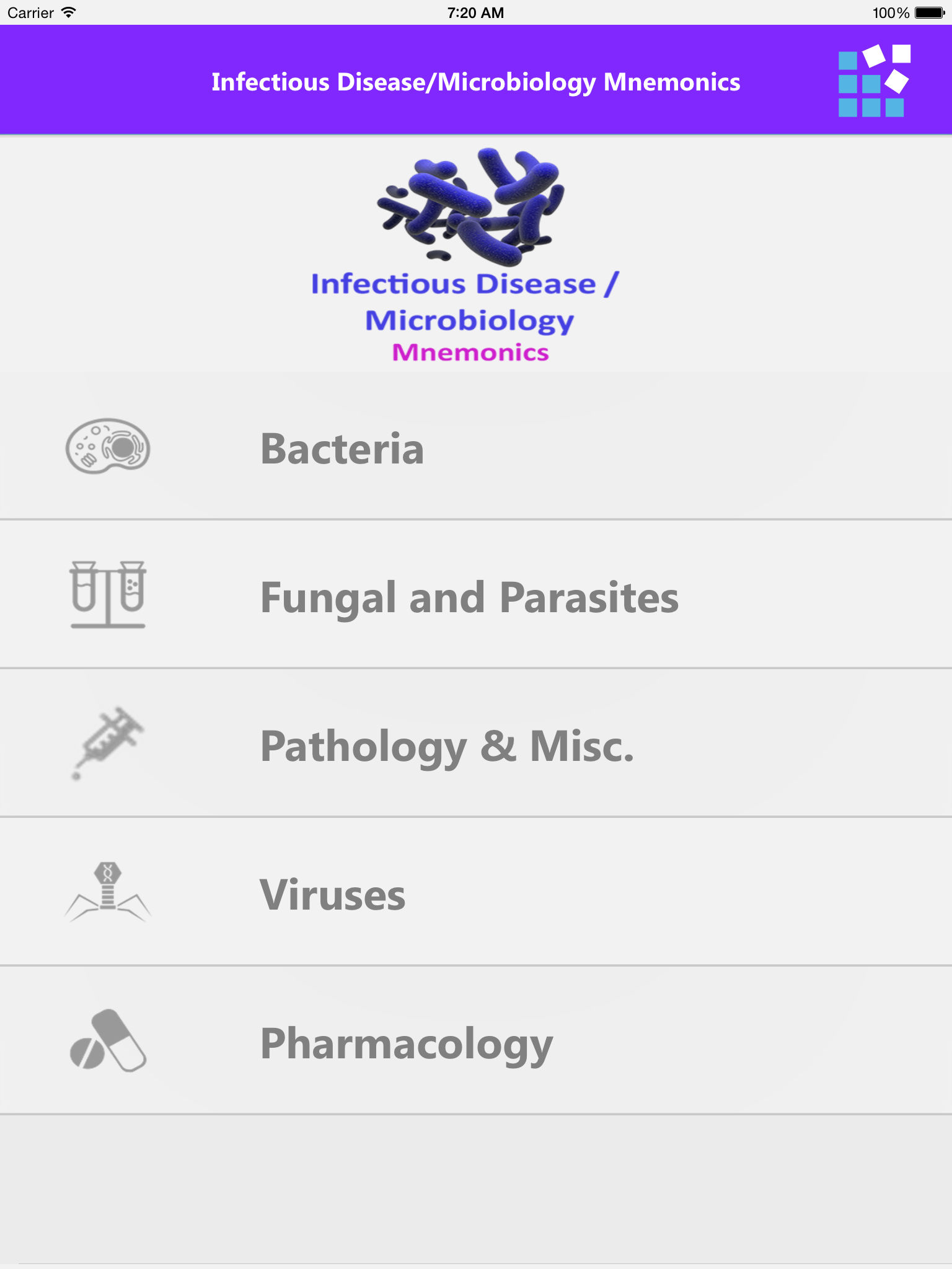 Infectious Disease Mnemonics App Ranking and Store Data