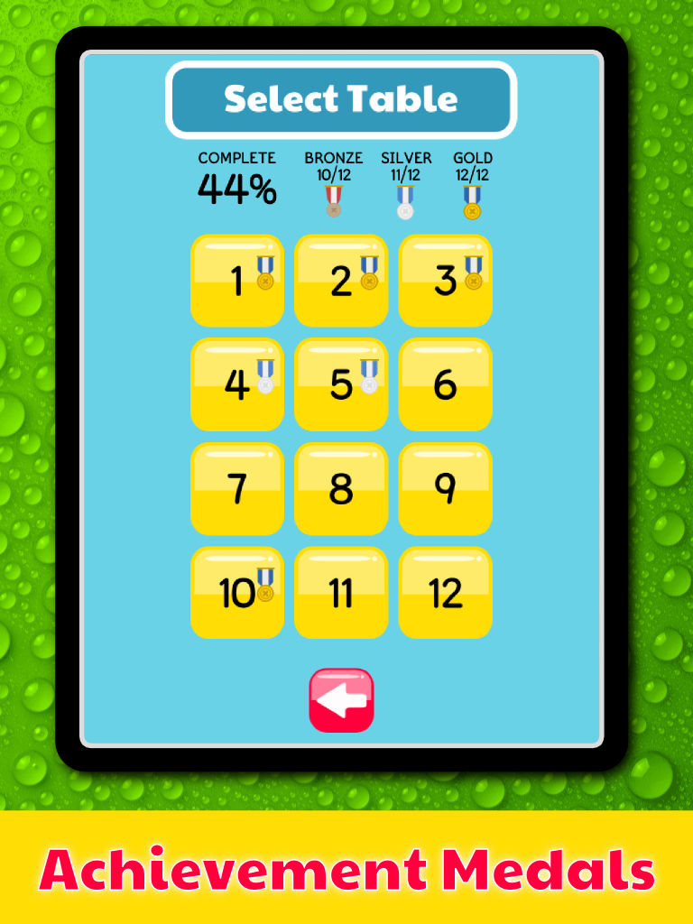 Times Tables Speed Test – Become a Master of Multiplication