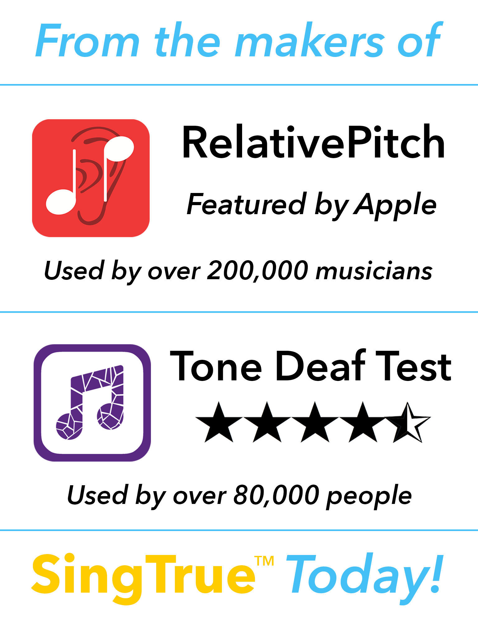 SingTrue: Learn to sing in tune, pitch perfect App Ranking and Store