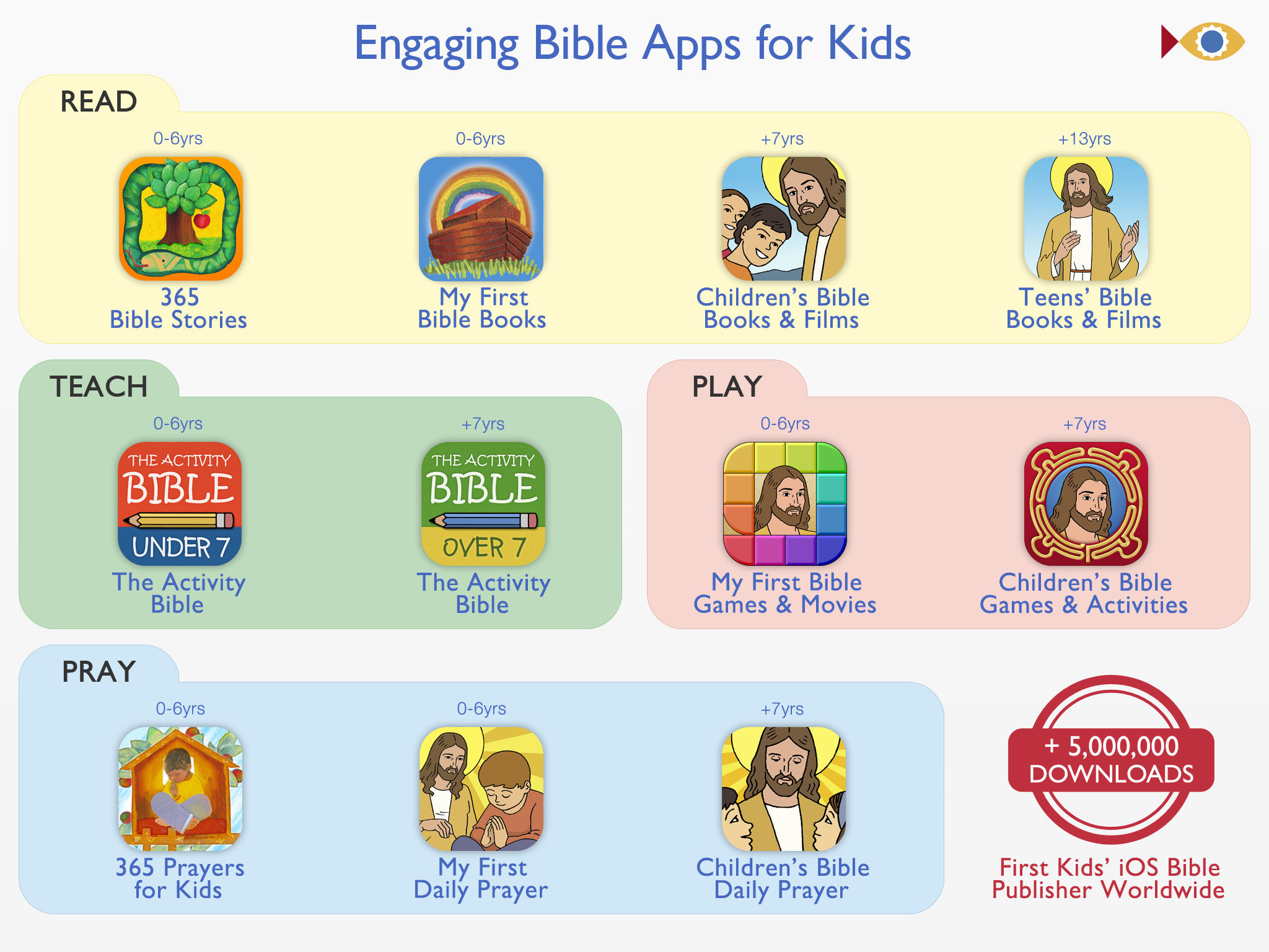 the christianity simply explained u2013 for your kids bible group