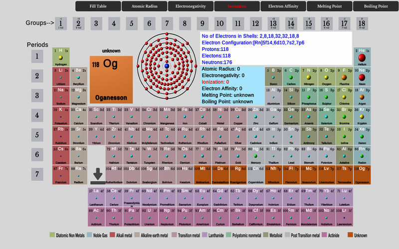 Element fill periodic table app ranking and store data app annie app description periodic table with fill in elements urtaz Choice Image
